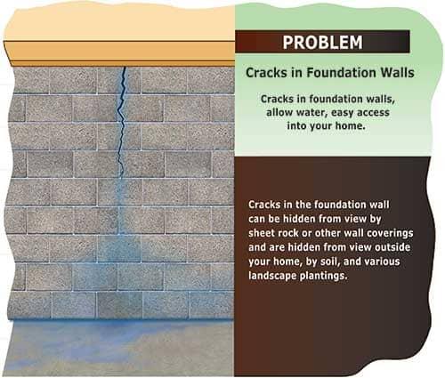 foundation-wall-cracks.jpg