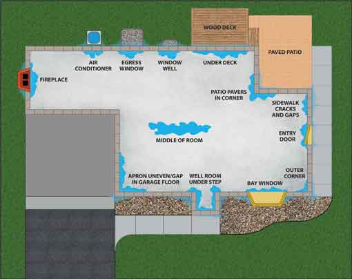 Basement Water Access Points